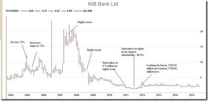nib20bank3.jpg