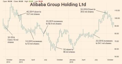 alibaba-2016