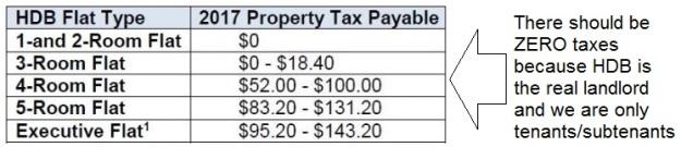 hdb-taxes