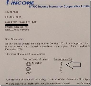 Ntuc Car Insurance Renewal
