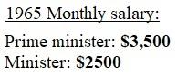 Minister salary5