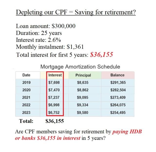 hdb investment a lie1
