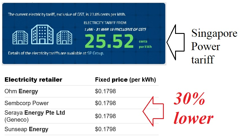 Electricity scam: How Singaporeans kena ripped off by