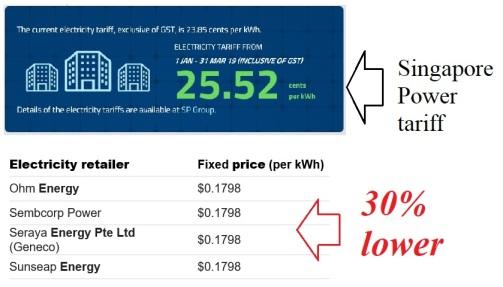 singapore power scam2a