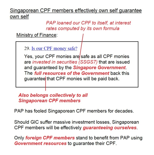 CPF self guarantee