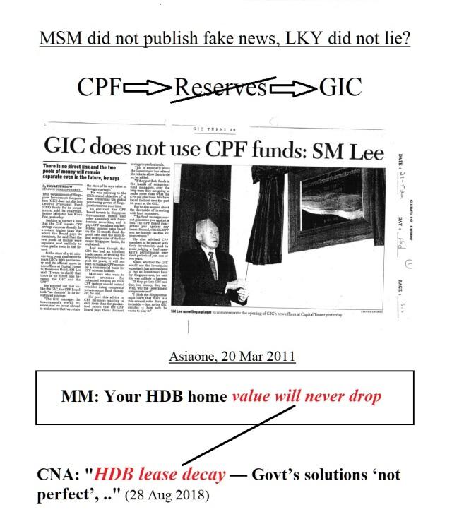 lky gic cpf1