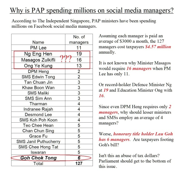 fb managers