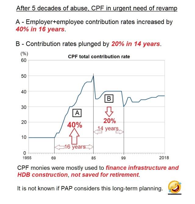 CPF short term planning