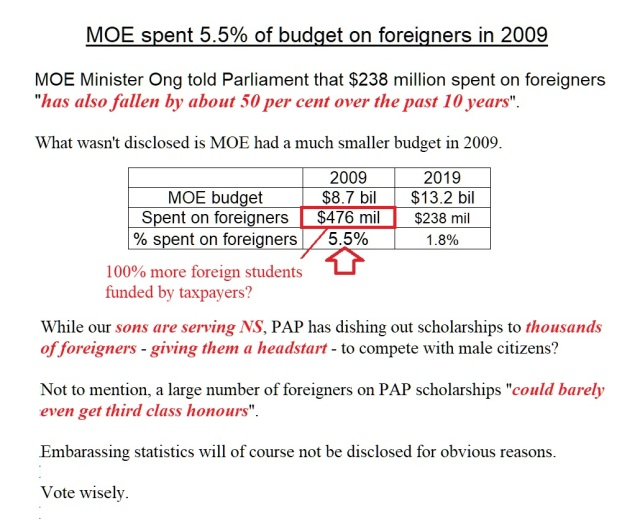 moe 5.5 per cent on foreigner.jpg