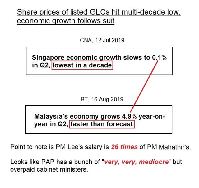 pm lee vs mahathir economic growth